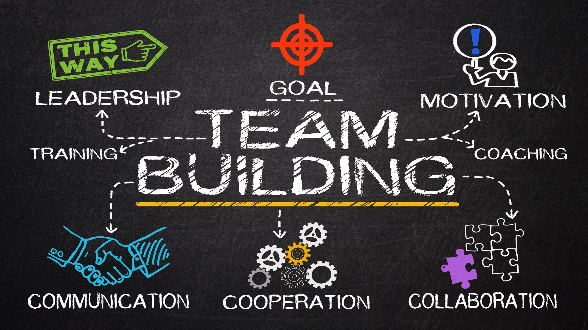 How to Promote Teamwork at Your Workplace